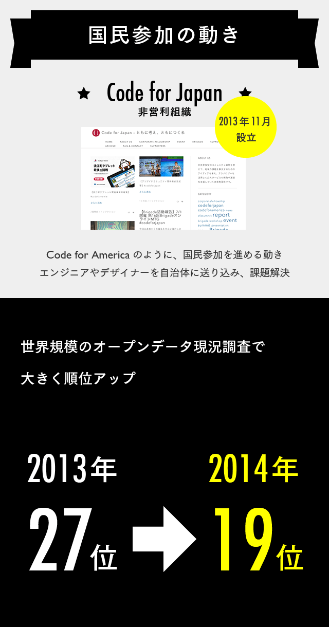 【マスター】はじめてのオープンガバメント_20150828-08