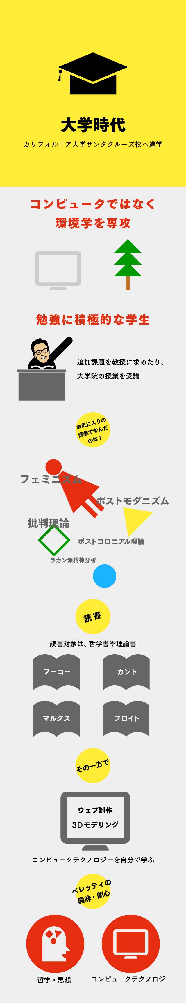 【マスター】バズフィード創業者ストーリー_20150831-02
