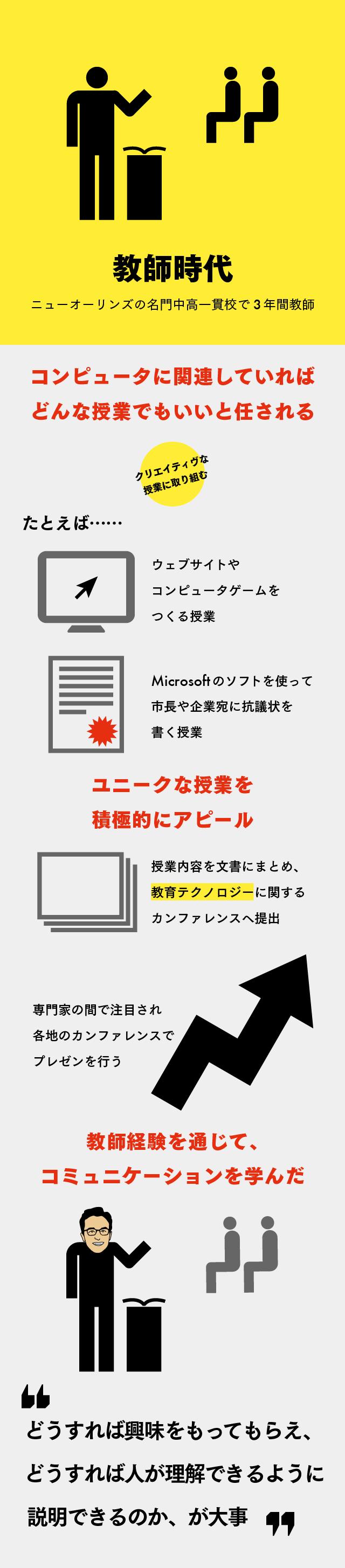 【マスター】バズフィード創業者ストーリー_20150831-03