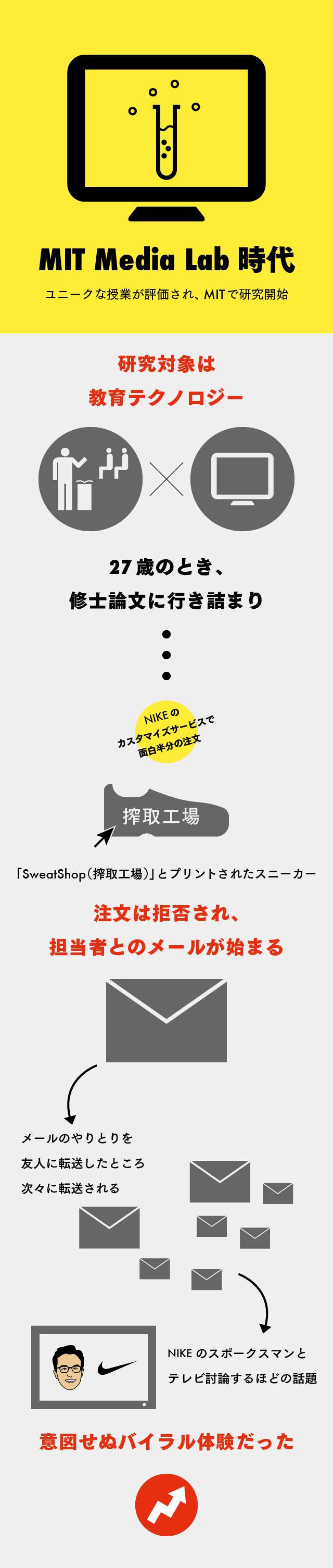 【マスター】バズフィード創業者ストーリー_20150831-04