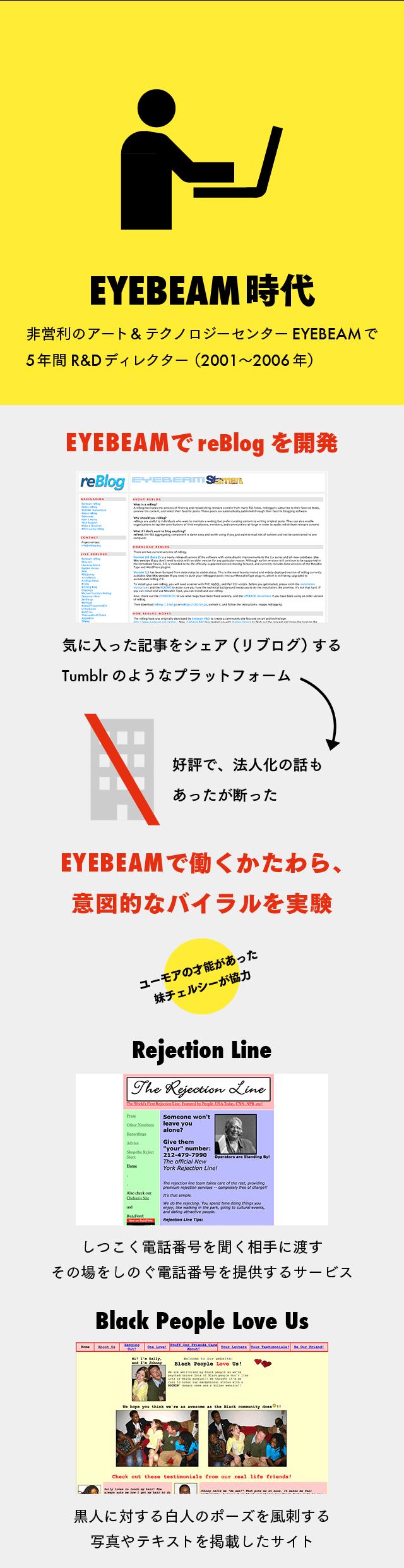 【マスター】バズフィード創業者ストーリー_20150831-05