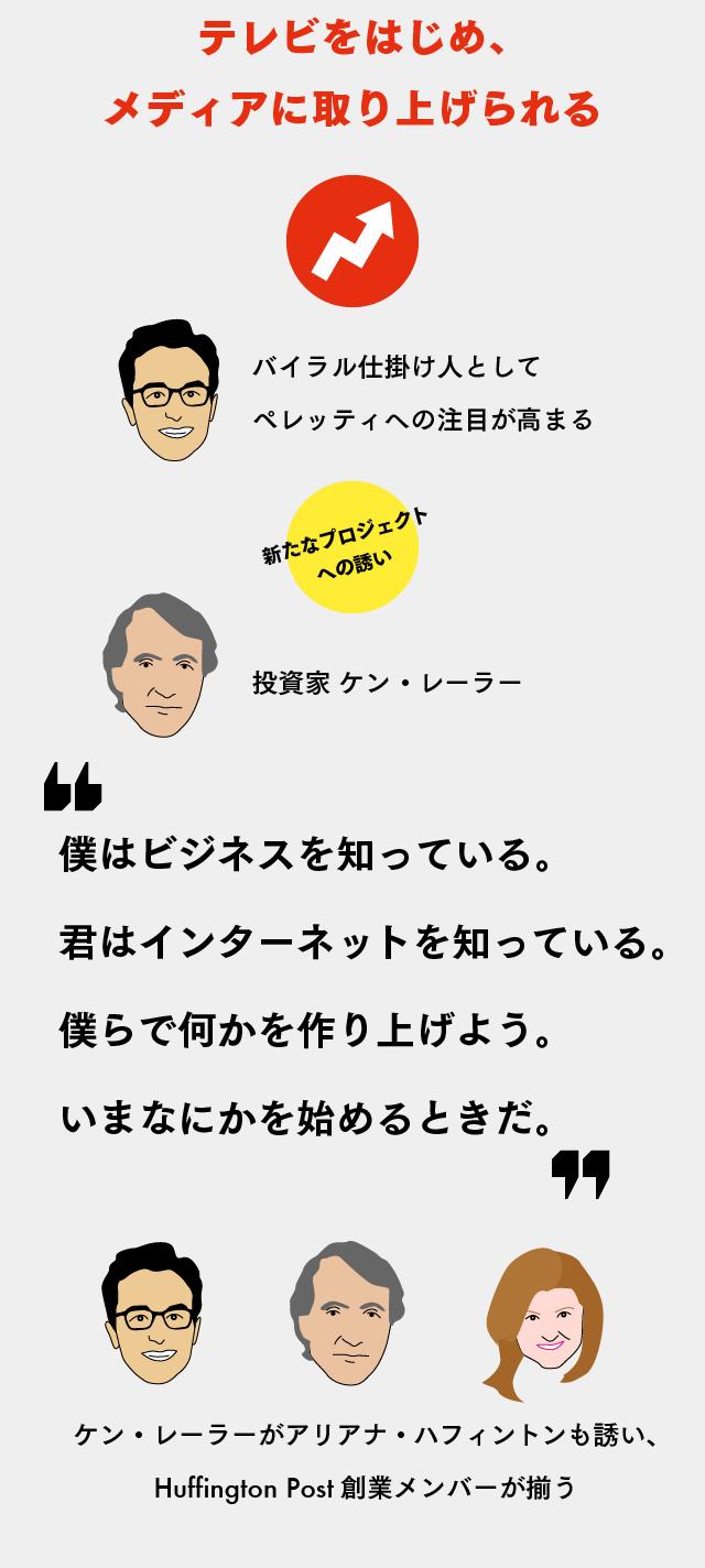 【マスター】バズフィード創業者ストーリー_20150831-06