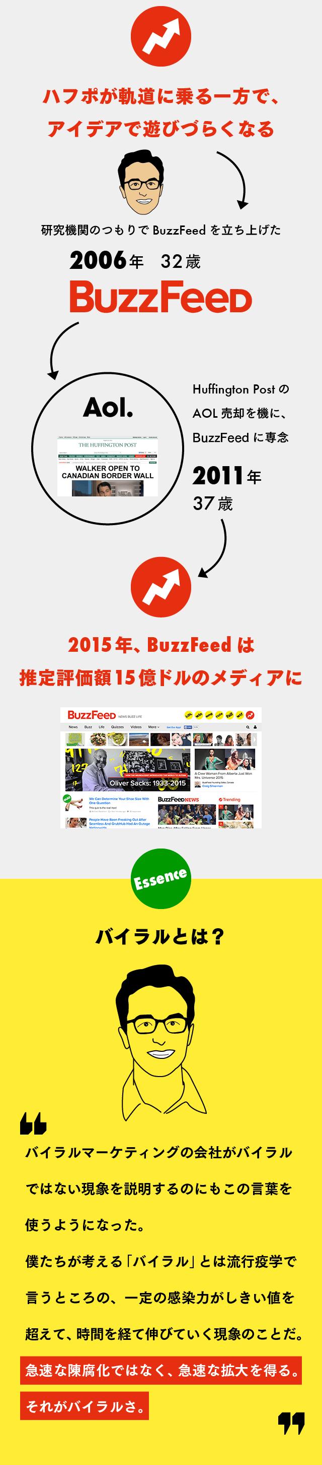【マスター】バズフィード創業者ストーリー_20150831-08