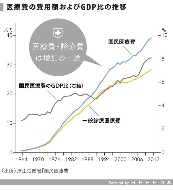grp03_GDP比