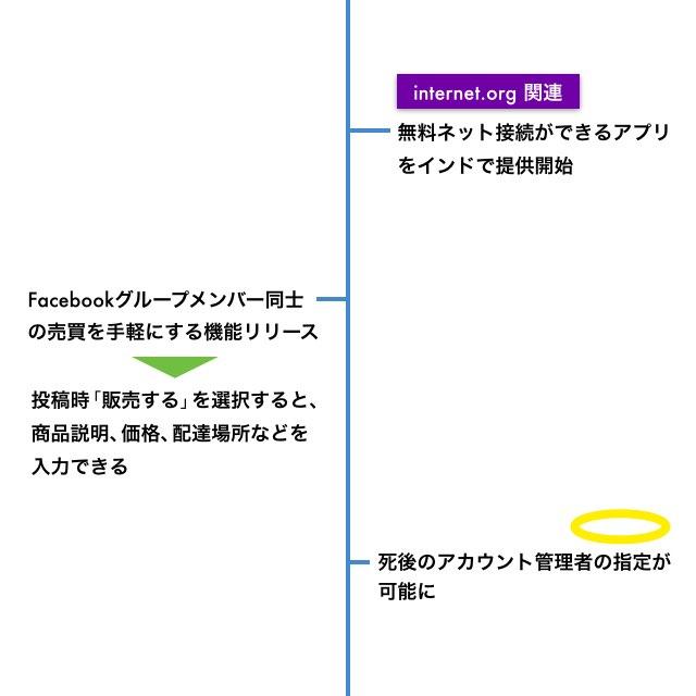 【マスター】FBタイムライン_20150910.005