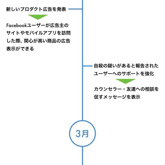 【マスター】FBタイムライン_20150910.006