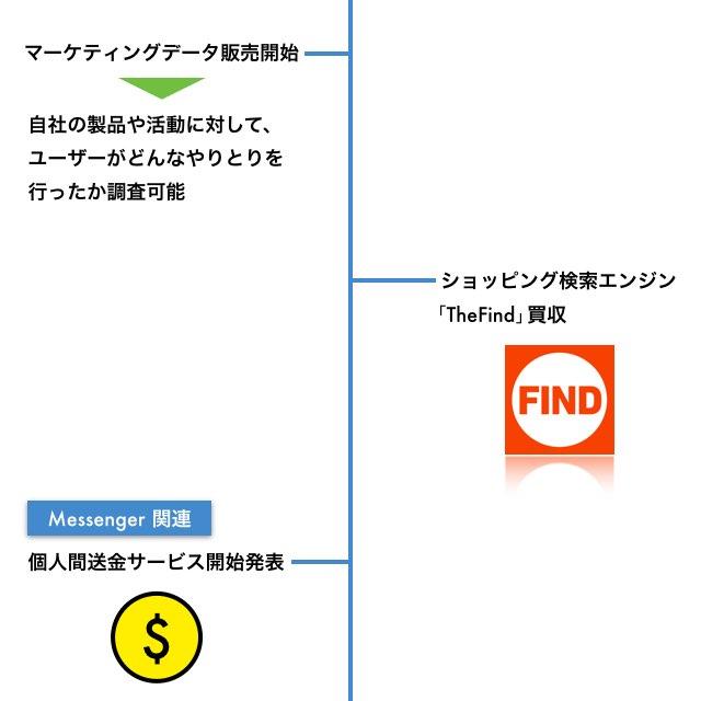 【マスター】FBタイムライン_20150910.007