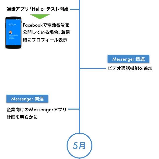 【マスター】FBタイムライン_20150910.010