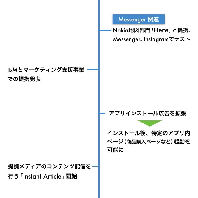 【マスター】FBタイムライン_20150910.011