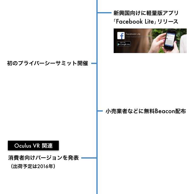 【マスター】FBタイムライン_20150910.014
