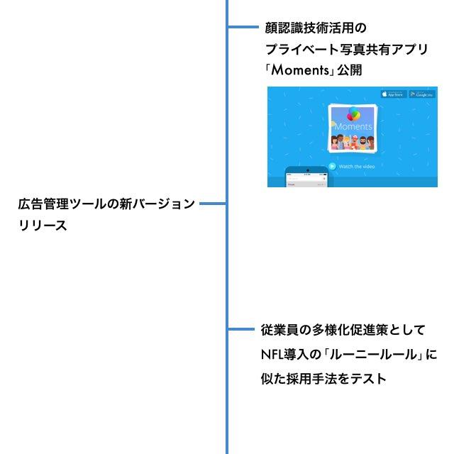 【マスター】FBタイムライン_20150910.015
