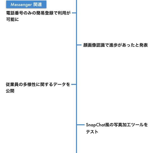 【マスター】FBタイムライン_20150910.016