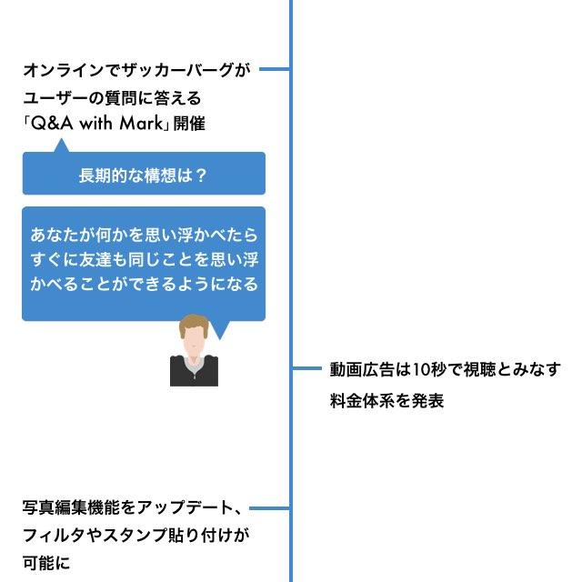 【マスター】FBタイムライン_20150910.017