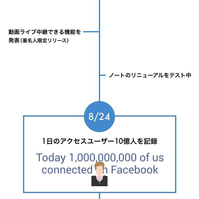 【マスター】FBタイムライン_20150910.021