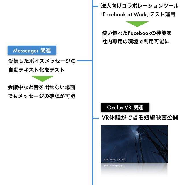 【マスター】FBタイムライン_20150910.003