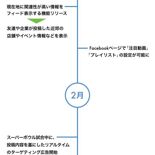 【マスター】FBタイムライン_20150910.004