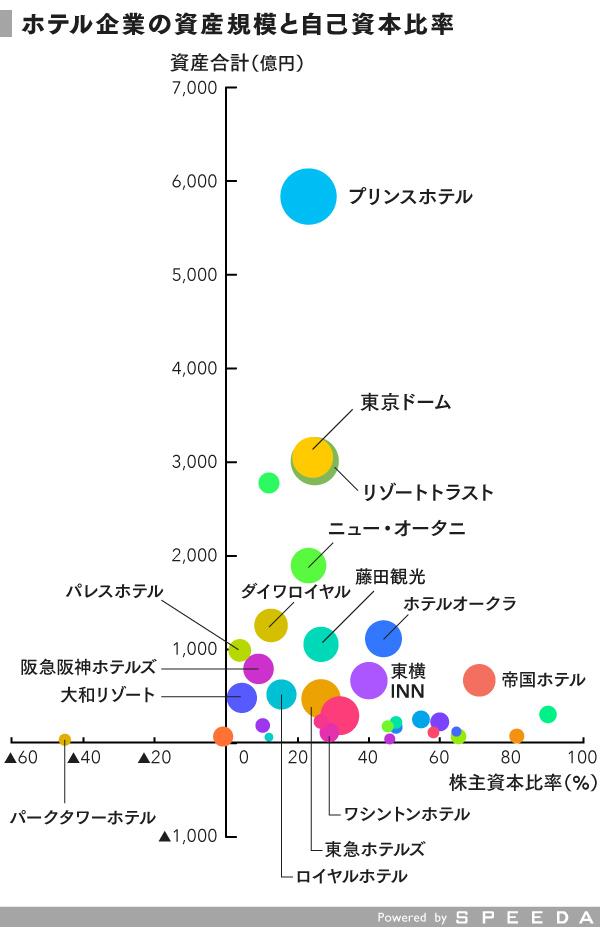 grp_バブルチャート