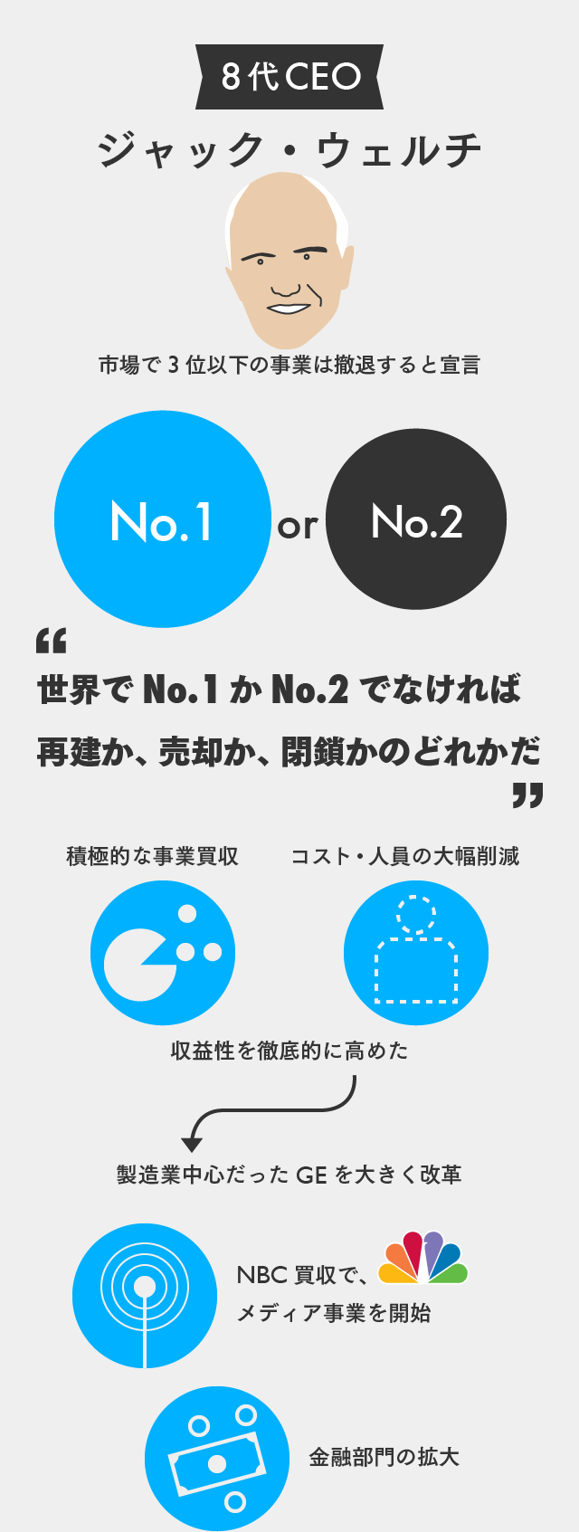 【マスター】GEインフォグラフィック_20150923-08