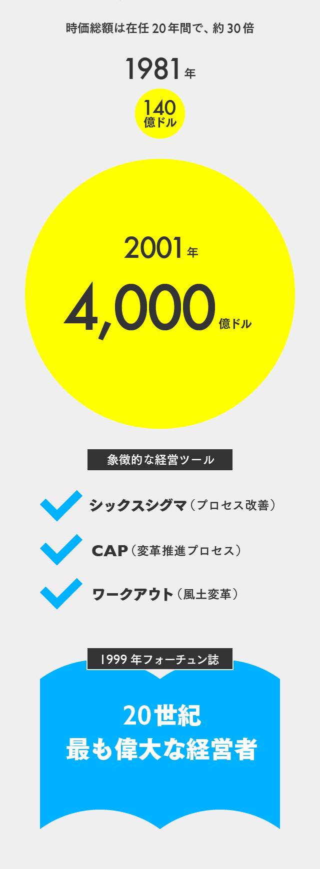 【マスター】GEインフォグラフィック_20150923-09