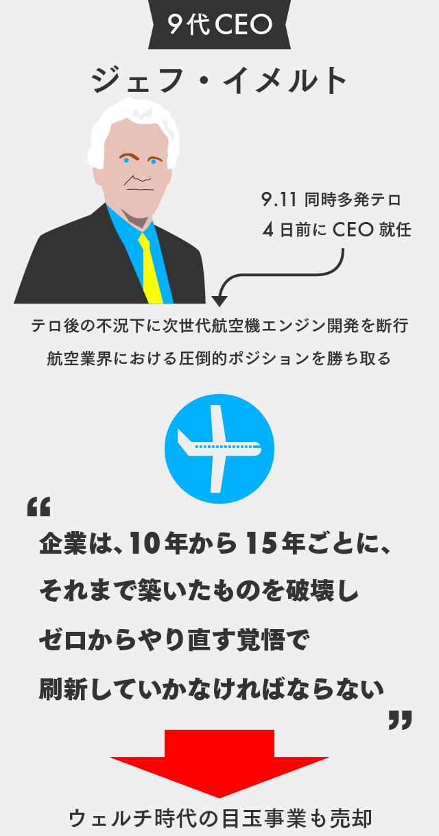 【マスター】GEインフォグラフィック_20150923-10