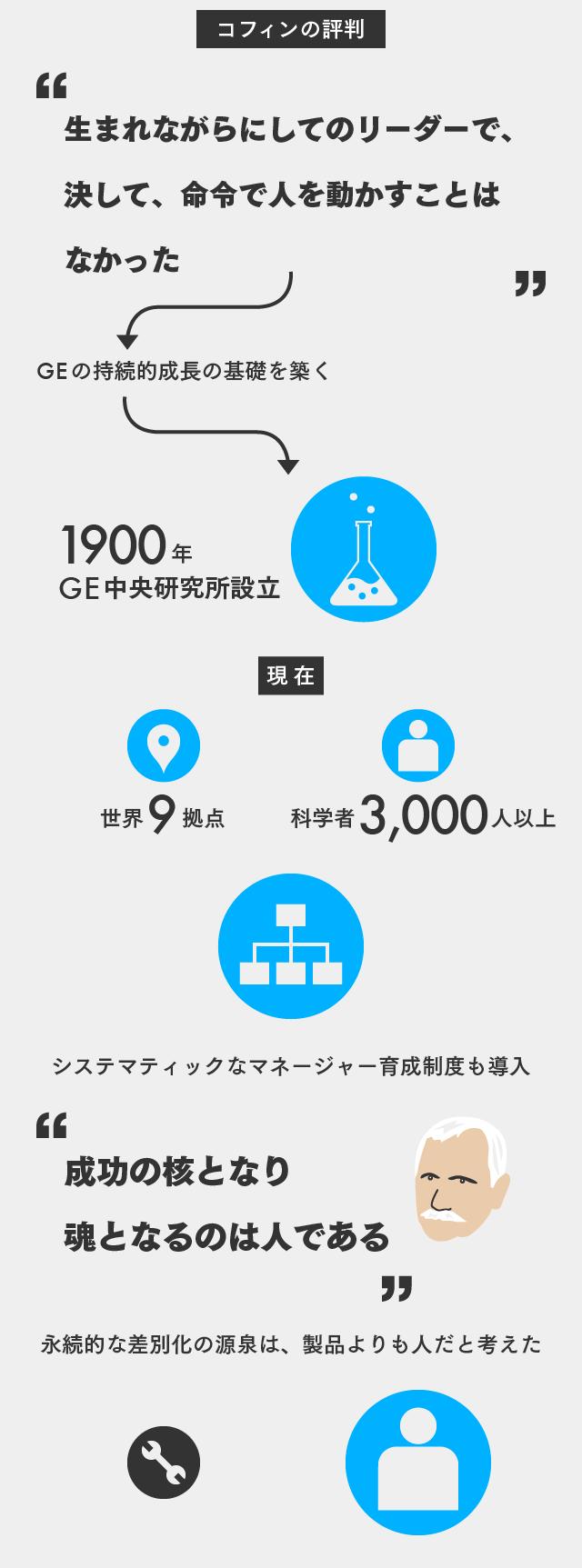 【マスター】GEインフォグラフィック_20150929-03