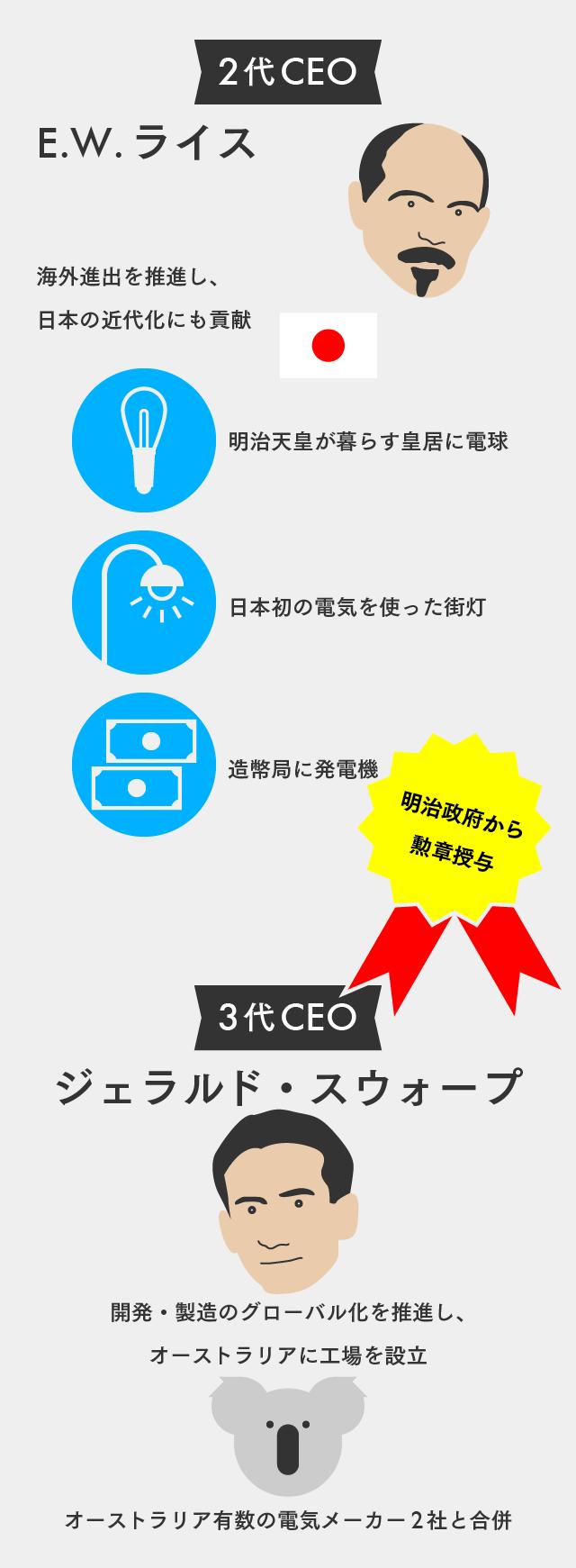 【マスター】GEインフォグラフィック_20150929-04
