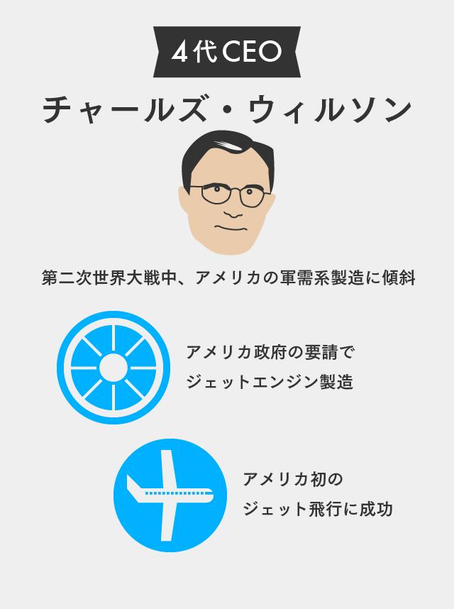 【マスター】GEインフォグラフィック_20150923-05