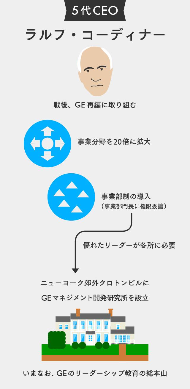 【マスター】GEインフォグラフィック_20150923-06
