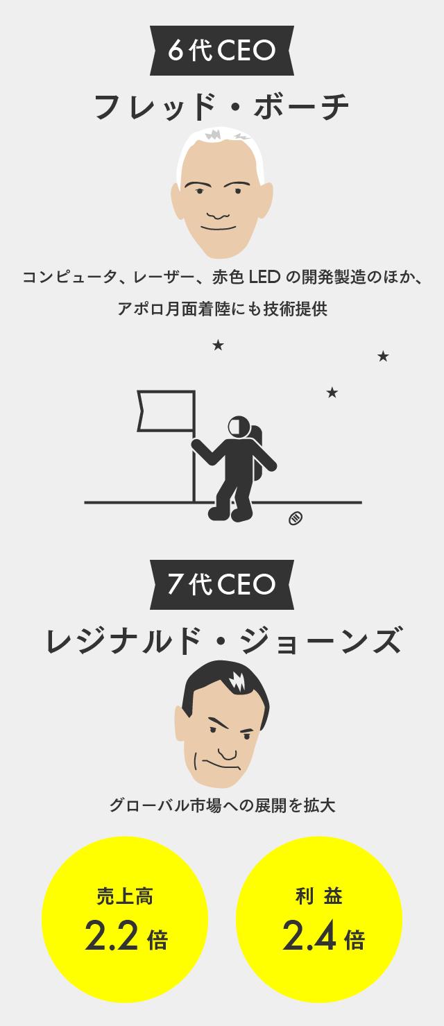 【マスター】GEインフォグラフィック_20150929-07