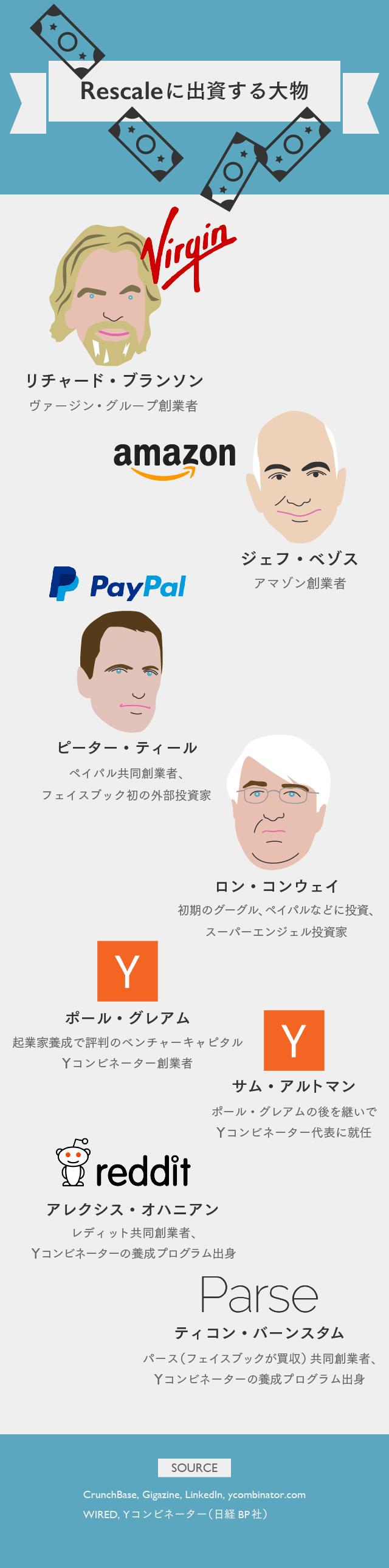 【マスター】Rescaleインフォグラフィック1_20150929-01