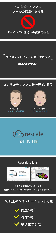 【マスター】Rescaleスライド_20150929-02