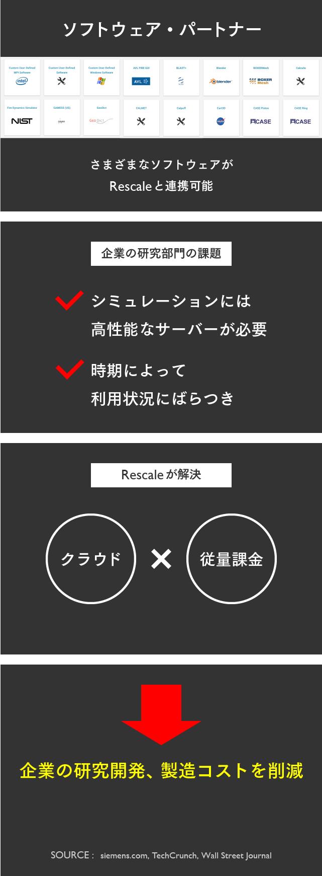 【マスター】Rescaleスライド_20150929-03