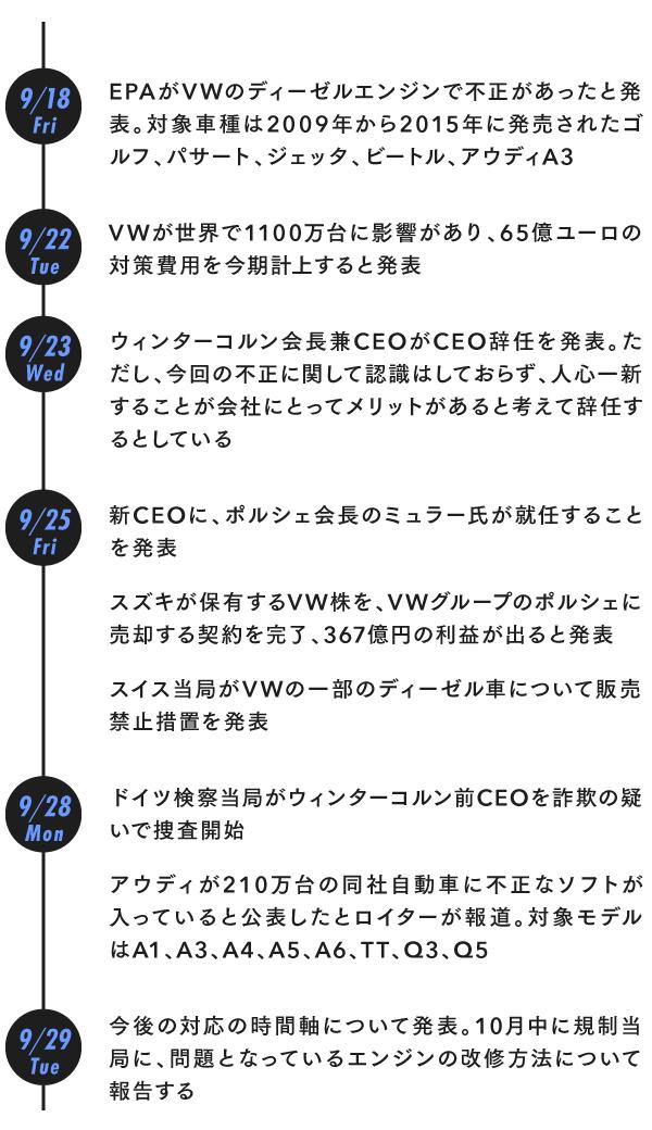 grp_2週間 (1)