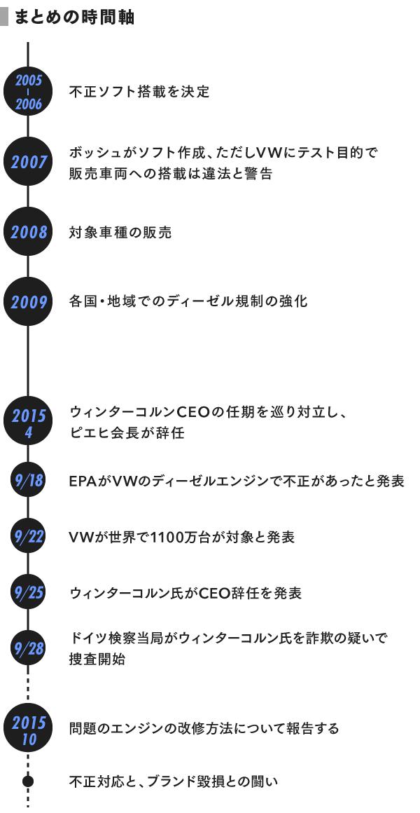 grp_まとめの時間軸 (1)