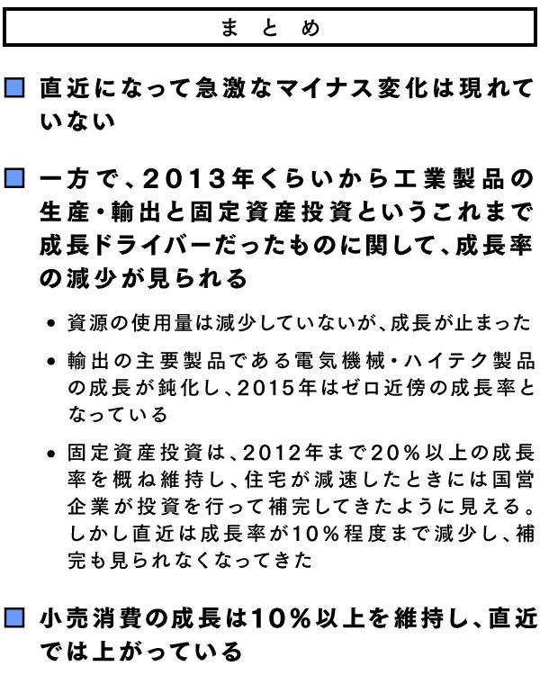 grp10_まとめ