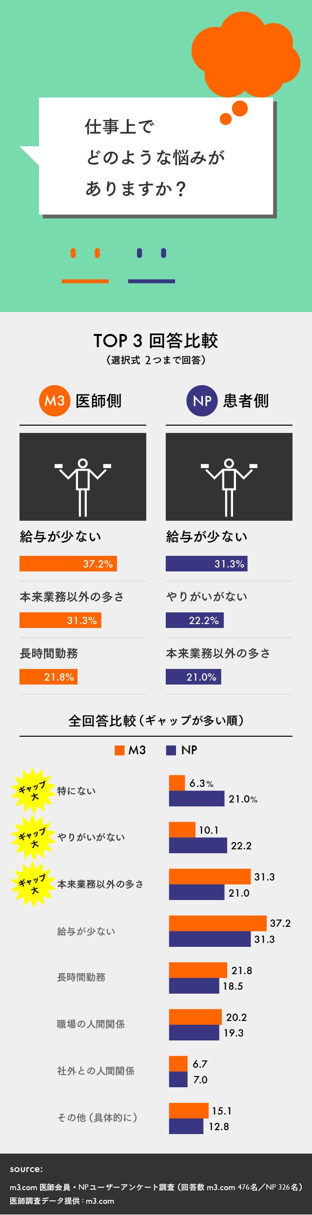 【マスター】M3_#7_20151018-01