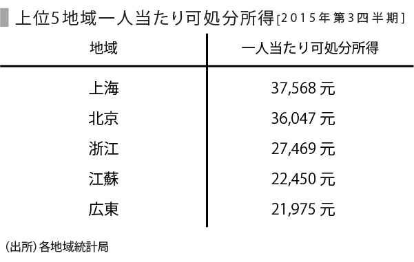 1107_表-03