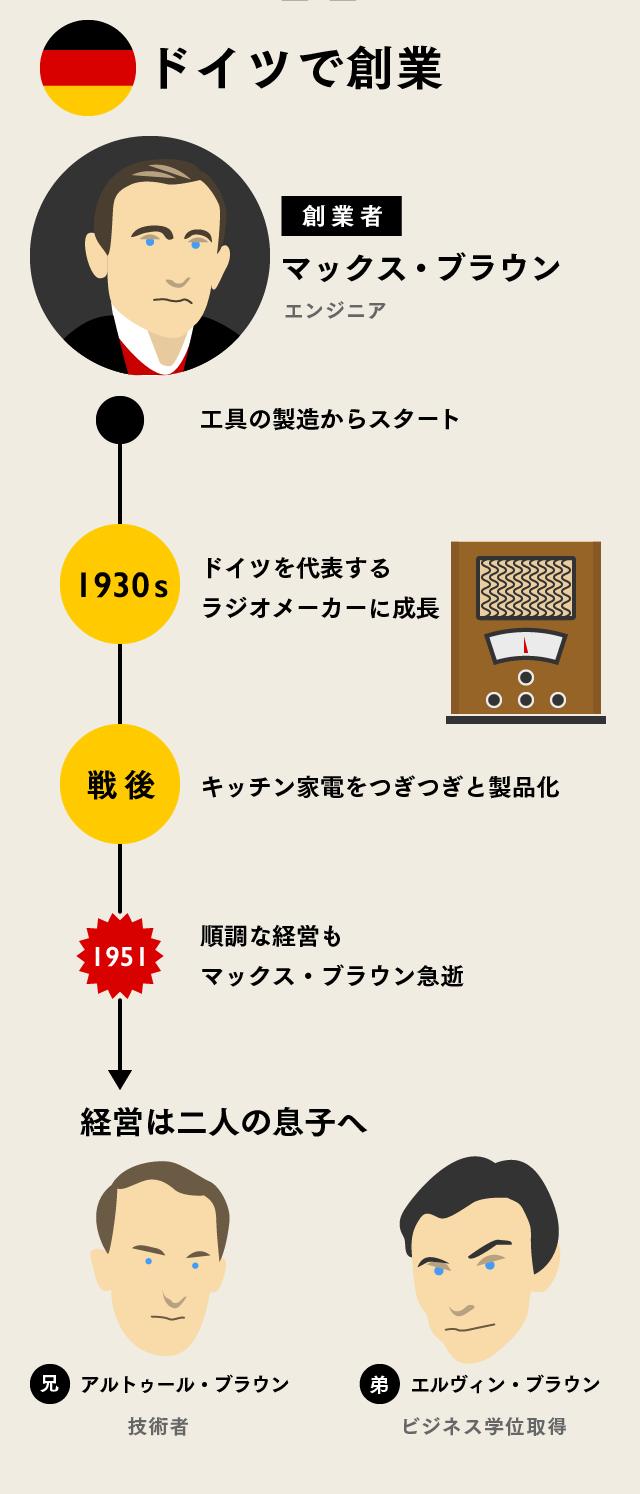 【マスター】ブラウンインフォグラフィック_20151124-02