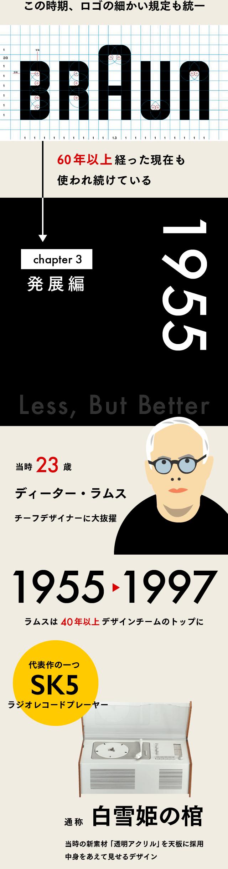 【マスター】ブラウンインフォグラフィック_20151124-04