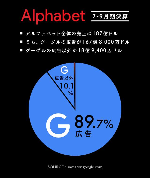 Googleトレンド_20151129-03