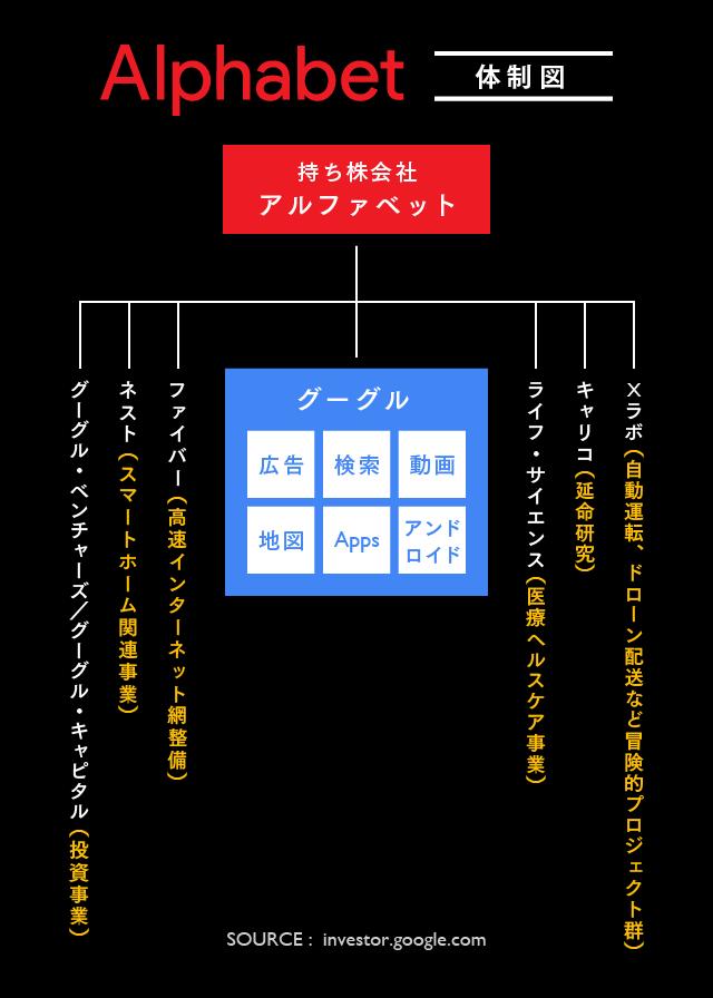 Googleトレンド_20151129-04