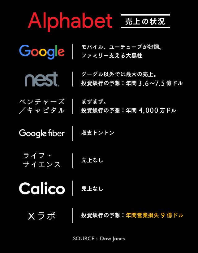 Googleトレンド_20151129-05