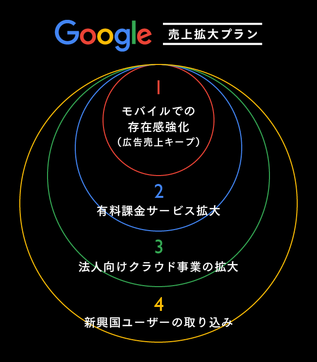 Googleトレンド_20151129-06