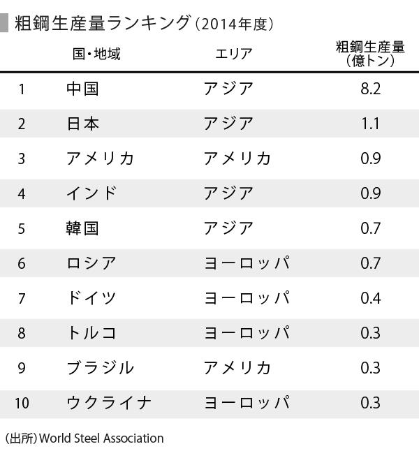 1205_表_鉄鋼-01 (2)