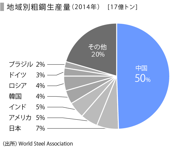 1205_鉄鋼-01 (2)
