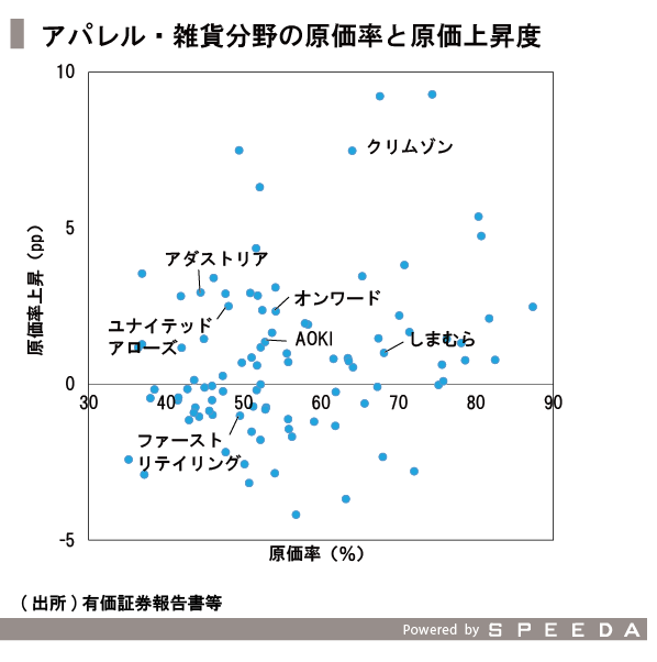 20151211_SPEEDA総研_価格_修正-10