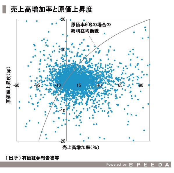 20151211_SPEEDA総研_価格_修正-02