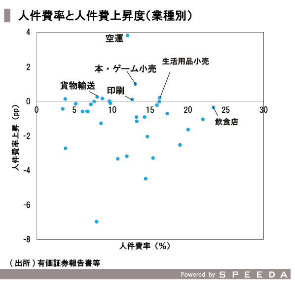 20151211_SPEEDA総研_価格_修正-04