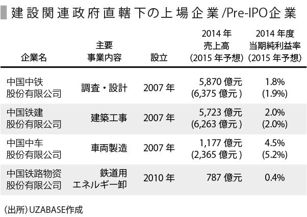 中国鉄道_表-02 (2)