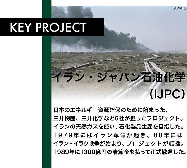 スライドストーリーで見る、三井物産の「過去・今・未来」